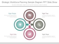 Strategic Workforce Planning Sample Diagram Ppt Slide Show