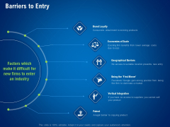 strategies distinguish nearest business rivals barriers to entry ppt guidelines pdf