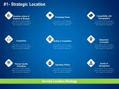 Strategies Distinguish Nearest Business Rivals Strategic Location Ppt Slide PDF