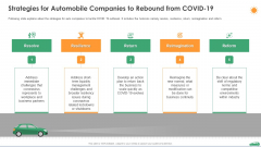 Strategies For Automobile Companies To Rebound From Covid 19 Ppt Slides Gallery PDF