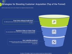 Strategies For Boosting Customer Acquisition Top Of The Funnel Pictures PDF