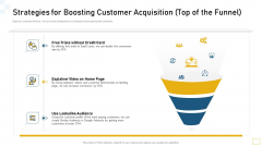 Strategies For Boosting Customer Acquisition Top Of The Funnel Ppt Designs Download PDF