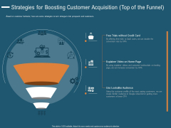 Strategies For Boosting Customer Acquisition Top Of The Funnel Summary PDF