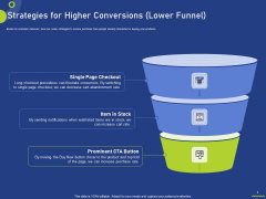 Strategies For Higher Conversions Lower Funnel Ppt Summary Graphics PDF