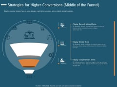 Strategies For Higher Conversions Middle Of The Funnel Brochure PDF