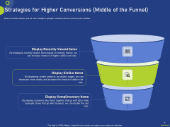 Strategies For Higher Conversions Middle Of The Funnel Ppt Portfolio Design Inspiration PDF