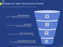 Strategies For Higher Revenue Post Funnel Ppt Inspiration Files PDF