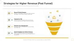 Strategies For Higher Revenue Post Funnel Ppt Outline Introduction PDF