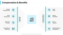 Strategies For Improving Corporate Culture Compensation And Benefits Ppt Styles Slide Portrait PDF