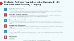 Strategies For Improving Skilled Labor Shortage In NSS Electronic Manufacturing Company Ppt Infographics Gallery PDF