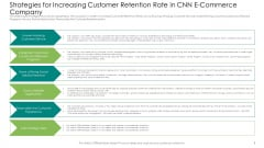 Strategies For Increasing Customer Retention Rate In CNN E Commerce Company Pictures PDF
