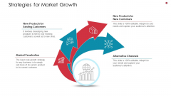 Strategies For Market Growth Business Analysis Method Ppt Inspiration Structure PDF