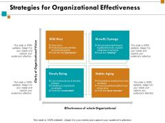 Strategies For Organizational Effectiveness Ppt Powerpoint Presentation Ideas Graphics