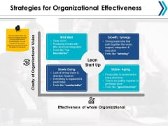 Strategies For Organizational Effectiveness Ppt Powerpoint Presentation Summary Ideas