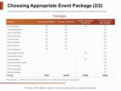 Strategies For Organizing Events Choosing Appropriate Event Package Development Ppt PowerPoint Presentation Outline Background Designs PDF