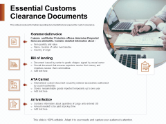 Strategies For Organizing Events Essential Customs Clearance Documents Ppt Portfolio Rules PDF