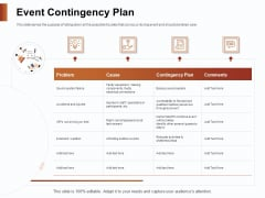 Strategies For Organizing Events Event Contingency Plan Ppt Styles Model PDF