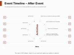 Strategies For Organizing Events Event Timeline After Event Ppt File Ideas PDF