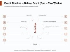 Strategies For Organizing Events Event Timeline Before Event One Two Weeks Ppt Icon Grid PDF
