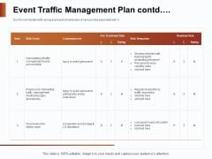 Strategies For Organizing Events Event Traffic Management Plan Contd Ppt Gallery Background PDF