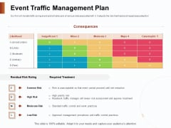 Strategies For Organizing Events Event Traffic Management Plan Ppt Ideas Files PDF