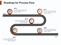 Strategies For Organizing Events Roadmap For Process Flow Ppt Portfolio Graphics Download PDF