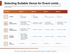 Strategies For Organizing Events Selecting Suitable Venue For Event Contd Ppt Outline Graphics Example PDF