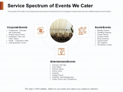 Strategies For Organizing Events Service Spectrum Of Events We Cater Ppt Professional Inspiration PDF