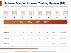 Strategies For Organizing Events Software Selection For Asset Tracking Systems Cost Ppt Gallery Introduction PDF