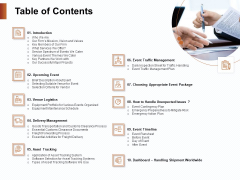 Strategies For Organizing Events Table Of Contents Ppt Ideas Demonstration PDF