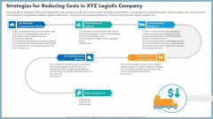 Strategies For Reducing Costs In XYZ Logistic Company Elements PDF