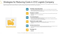 Strategies For Reducing Costs In XYZ Logistic Company Ppt Portfolio Elements PDF
