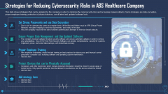 Strategies For Reducing Cybersecurity Risks In ABS Healthcare Company Ppt Gallery Background Images PDF
