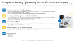 Strategies For Reducing Cybersecurity Risks In ABS Healthcare Company Ppt Professional Mockup PDF