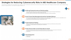 Strategies For Reducing Cybersecurity Risks In ABS Healthcare Company Rules PDF