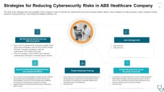 Strategies For Reducing Cybersecurity Risks In Abs Healthcare Company Ppt File Images PDF