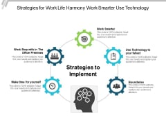 Strategies For Work Life Harmony Work Smarter Use Technology Ppt PowerPoint Presentation Ideas Show