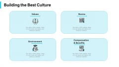 Strategies Improving Corporate Culture Building The Best Culture Formats PDF