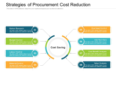 Strategies Of Procurement Cost Reduction Ppt PowerPoint Presentation Summary Guide PDF