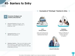 Strategies Take Your Retail Business Ahead Competition 5 Barriers To Entry Formats PDF