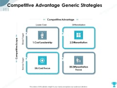 Strategies Take Your Retail Business Ahead Competition Competitive Advantage Generic Strategies Structure PDF
