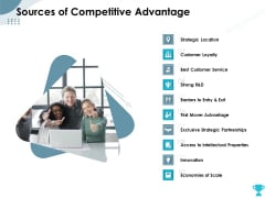 Strategies Take Your Retail Business Ahead Competition Sources Of Competitive Advantage Clipart PDF