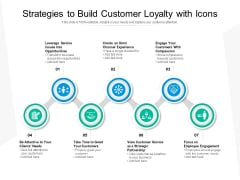 Strategies To Build Customer Loyalty With Icons Ppt PowerPoint Presentation Show Outfit PDF