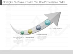 Strategies To Commercialize The Idea Presentation Slides