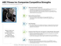 Strategies To Enter Physical Fitness Club Business ABC Fitness Inc Companies Competitive Strengths Introduction PDF