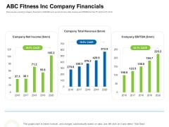 Strategies To Enter Physical Fitness Club Business ABC Fitness Inc Company Financials Ideas PDF