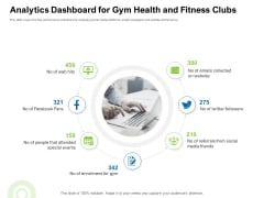 Strategies To Enter Physical Fitness Club Business Analytics Dashboard For Gym Health And Fitness Clubs Brochure PDF