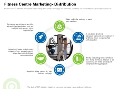Strategies To Enter Physical Fitness Club Business Fitness Centre Marketing Distribution Diagrams PDF