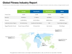 Strategies To Enter Physical Fitness Club Business Global Fitness Industry Report Template PDF