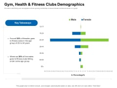 Strategies To Enter Physical Fitness Club Business Gym Health And Fitness Clubs Demographics Template PDF